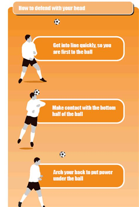 soccer drill to improve defensive headers soccer coach