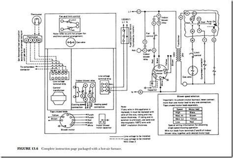 study guide for ac unit wiring diagram electrical wiring