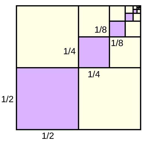 pattern test mathematica geometric series wikipedia