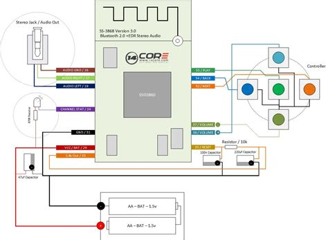 stereo speaker wiring diagram lanzar wiring diagram wiring