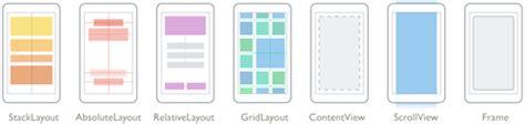 xamarin layout types meet xamarin forms 3 native uis 1 shared code base