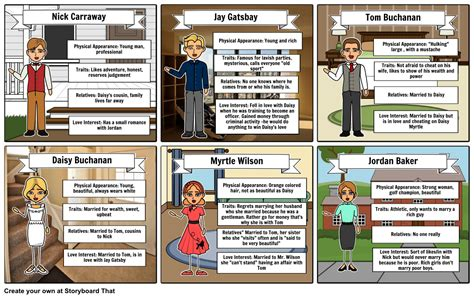 character analysis the great gatsby jordan the great gatsby character trait storyboard by mm1308