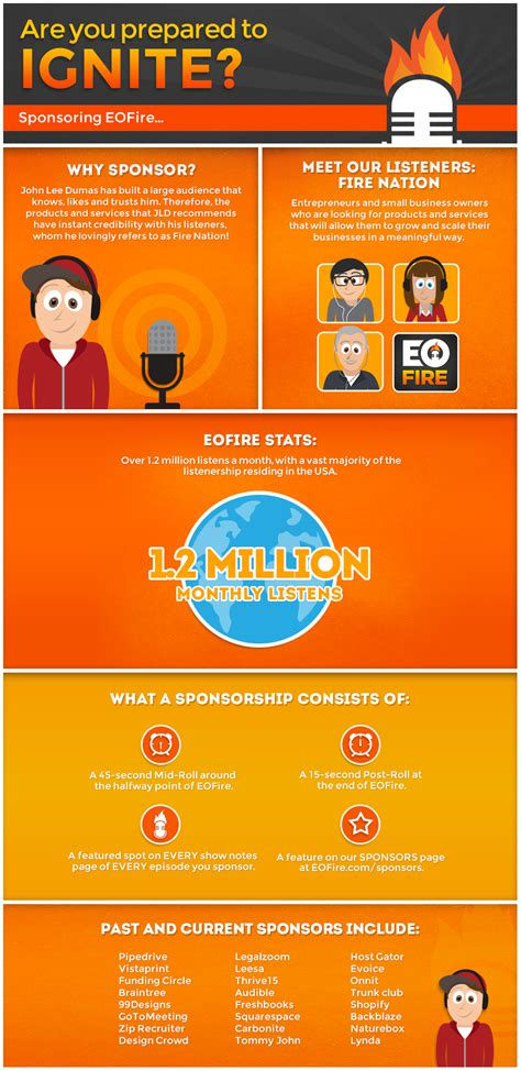 Podcast Sponsorship Template Podcast Sponsorships The Ultimate Guide Eofire