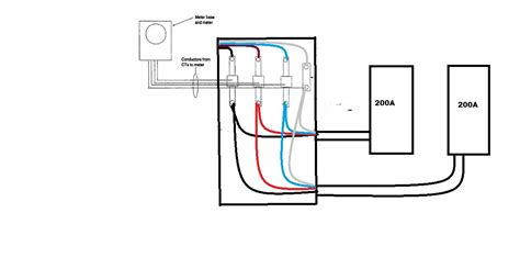 400 service diagram wiring a 400 service wiring diagram with description