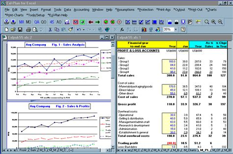 Financial Projections 12 Months Financial Projections 12 Months Template