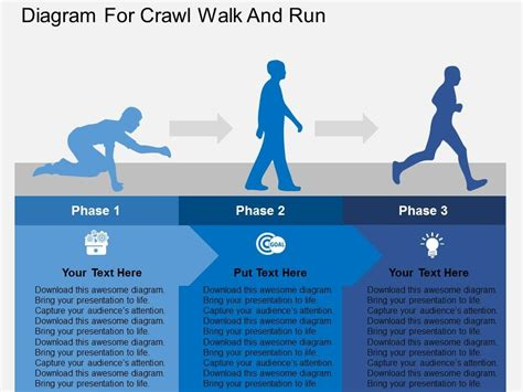 what is the thesis statement diagram for crawl walk and run flat powerpoint design