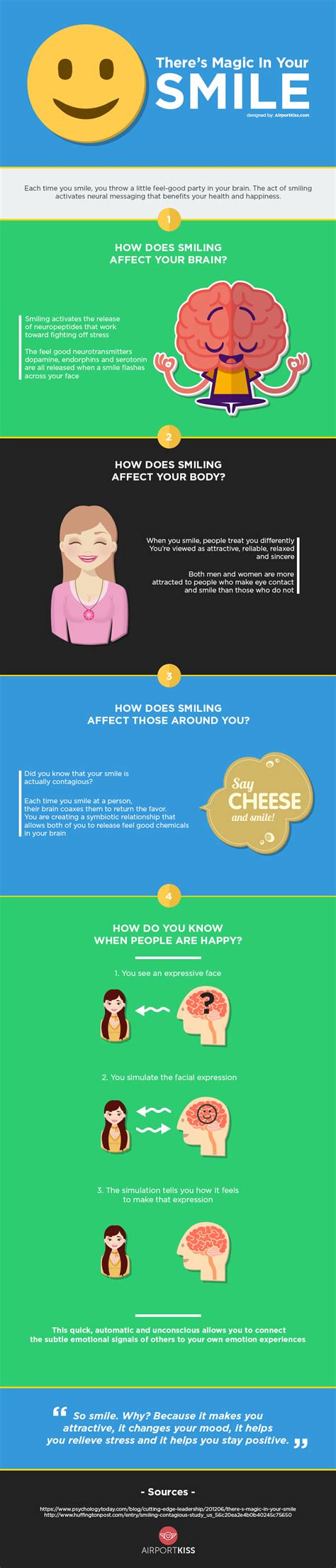 Smile There there s magic in your smile infographics