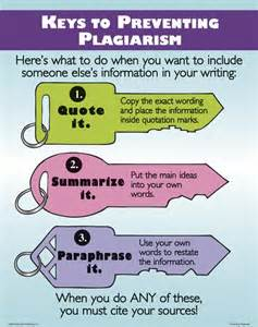 preventing plagiarism teaching poster set mc p103