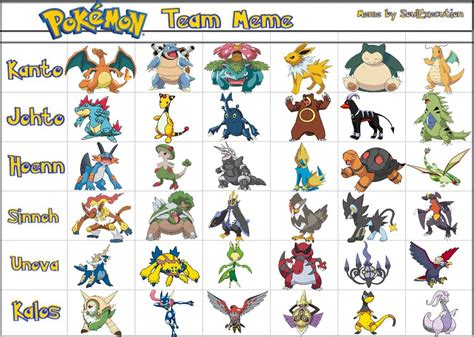 Meme Pokemon - pokemon memes images pokemon images