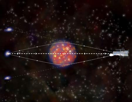 gravity matter matter and its interactions
