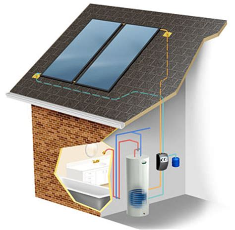 dimensionamento vaso di espansione come dimensionare il vaso di espansione solare termico