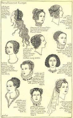 hairstyles throughout history 1000 images about renaissance on pinterest renaissance