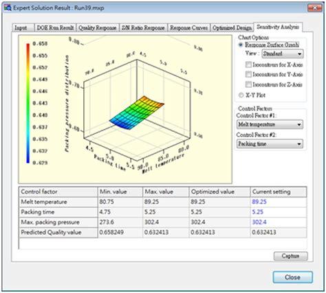 design expert doe expert moldex3d plastic injection molding simulation