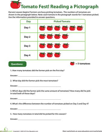Pictograph Worksheets by Reading Pictographs Tomato Worksheets Tomatoes