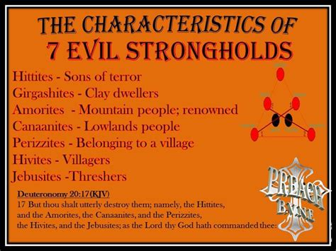 Hivite Spirit | 7 evil spiritual strongholds infected hearts know the