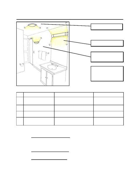 ufc design criteria bathrooms ufc 3 530 010140