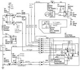 deere 300 lawn tractor wiring diagram wiring diagram and fuse box diagram