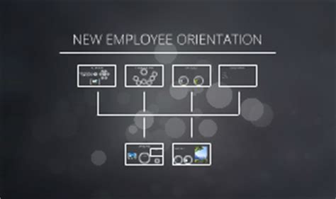 New Employee Orientation By Timothy Tuason On Prezi New Hire Orientation Presentation Template