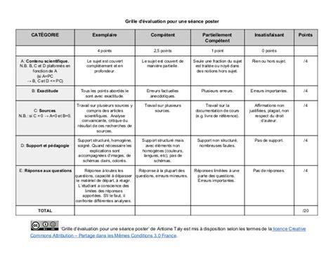 Grille évaluation Expression écrite Anglais by Grile 233 Valuation S 233 Ance Poster