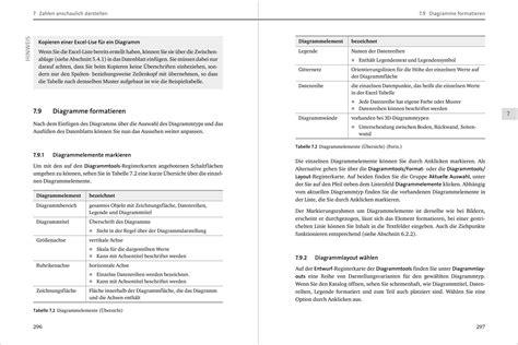 wissenschaftliche arbeiten mit word 2010 der planung bis zur ver 246 ffentlichung