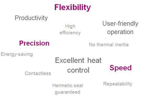 induction heating advantage advantages of induction induction heating fives in induction
