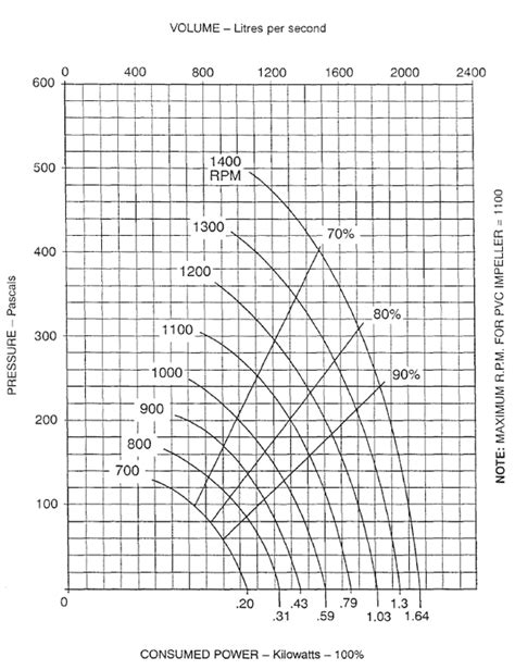 reversible ceiling fan wiring diagram reversible wiring