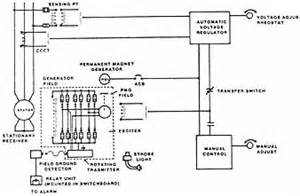 physical and electrical characteristics of three phase alternators