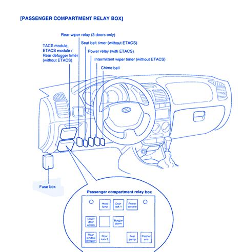 2003 hyundai accent fuse box wiring diagrams schematics