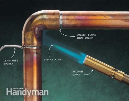 How To Solder Plumbing Copper Pipe how to sweat copper pipe the family handyman