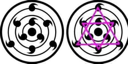 Segel Sharingan mystery simbol illuminati dan pesan 666 dalam