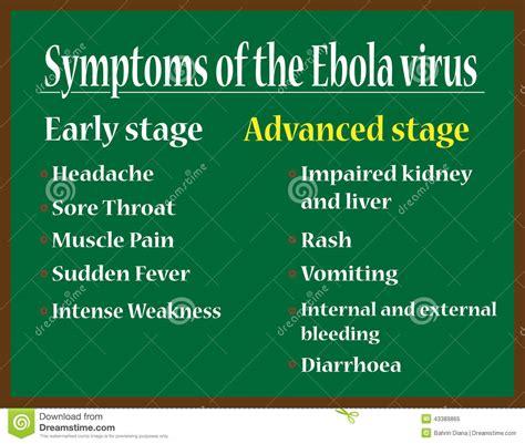 symptoms of the ebola virus stock vector image 43389865