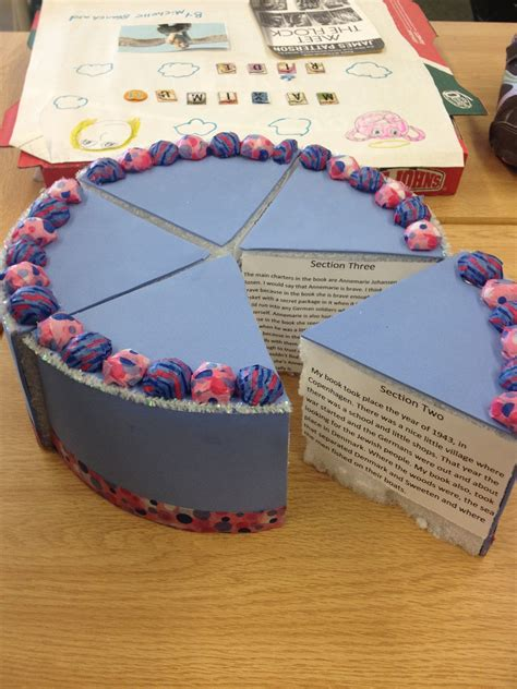 Book Report Project by A Tasty Reading Project Mrs Beattie S Classroom