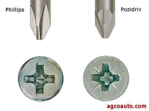 what does a phillips screwdriver look like more info about screws than you could possibly require
