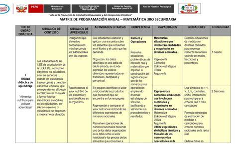 unidad de aprendizaje jec programacion comunicacion secundaria jec jec peru educa
