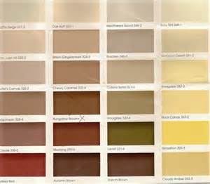 behr paint colors exterior behr exterior paint gallery studio design gallery