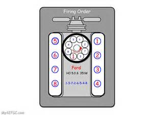 Ford 302 Firing Order In The End Blogs Ford 302 Firing Order
