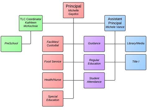 diagram elementary school atom diagram elementary dielectric diagram elsavadorla