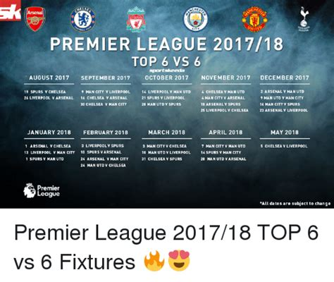 epl result 2017 18 search league memes on sizzle