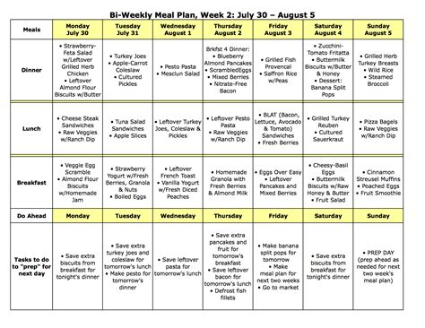 Healthy Weekly Meal Plans Healthy Diet Meal Plans 3weekdietreviews Today