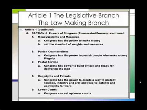 Outline Of Articles Of The Us Constitution by The Constitution An Outline Part 1
