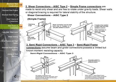 hollow structural section connections and trusses steel shear connection www pixshark com images