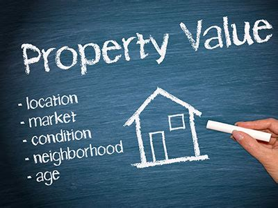 Valuation Of House For Mortgage 28 Images Help To Buy Future Property Developments