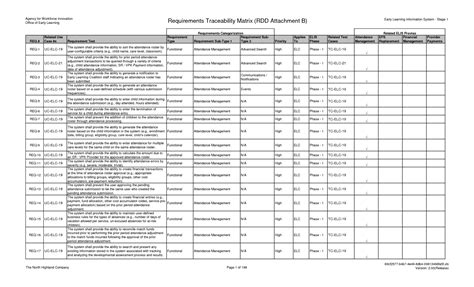 requirements traceability matrix template requirements traceability matrix template