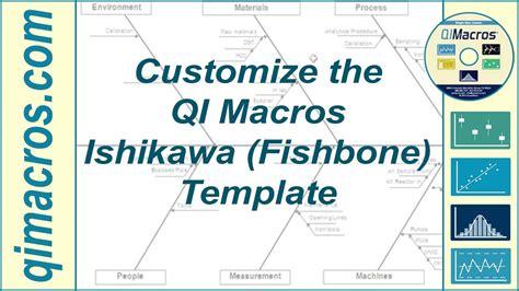 ishikawa template electrical wiring terms