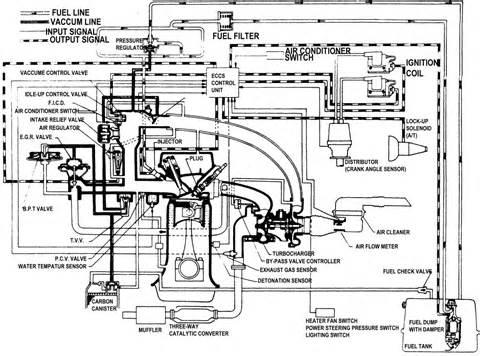 nissan 200sx engine wiring diagram sx free printable wiring diagrams