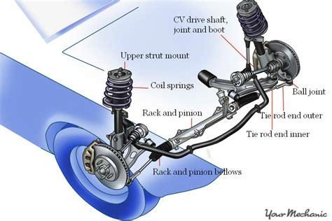 mazda protege parts diagrams auto wiring diagram mazda