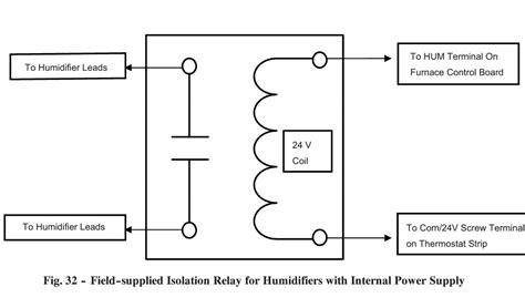 isolation relay wiring diagram wiring diagram schemes