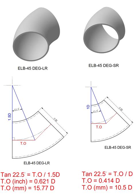 Plumbing Formula For A 45 Degree Angle by Plumbing How Do I Calculate The Takeoff For A 45 Degree