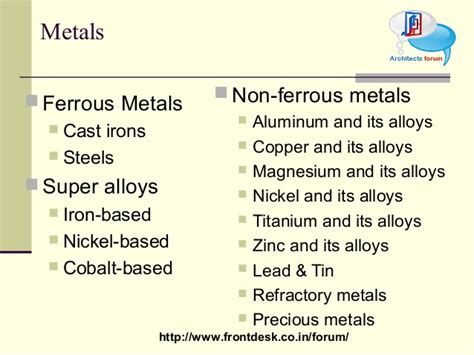 metal strength list construction material ferrous metal alloy
