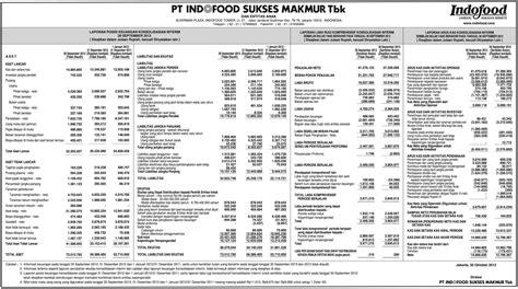 format buku keuangan pkk contoh jurnal laporan kegiatan contoh sur